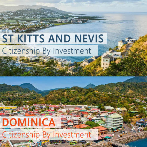 The federation of St. Kitts and Nevis – Citizenship by Investment