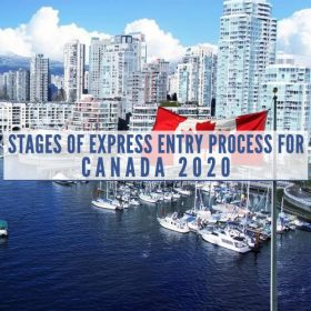 Stages-of-Express-Entry-process-for-Canada